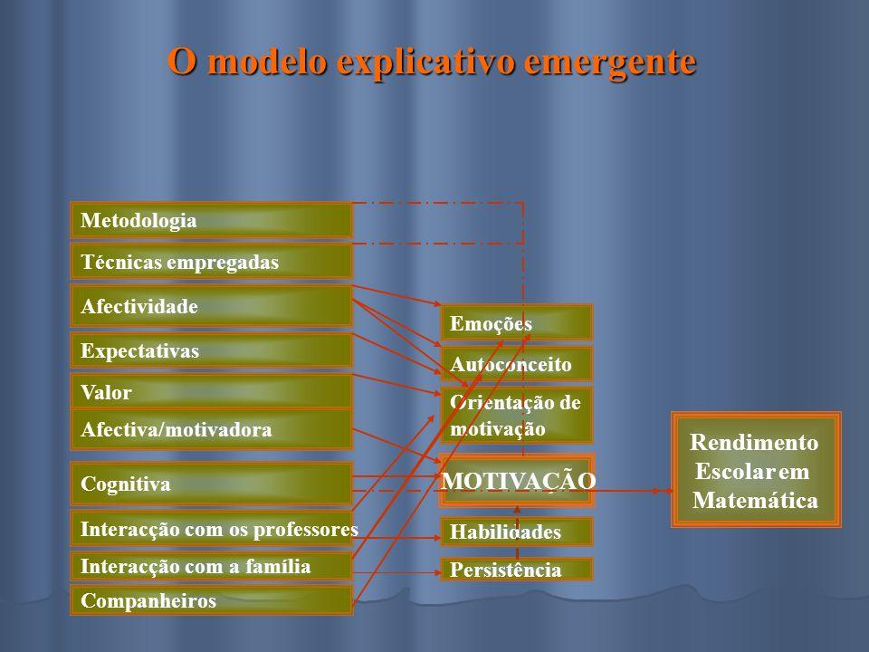 O modelo explicativo emergente