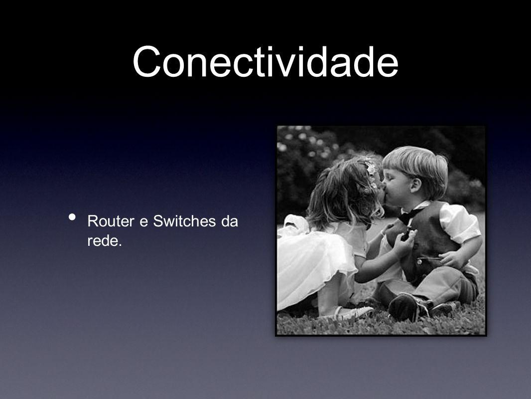 Conectividade Router e Switches da rede.