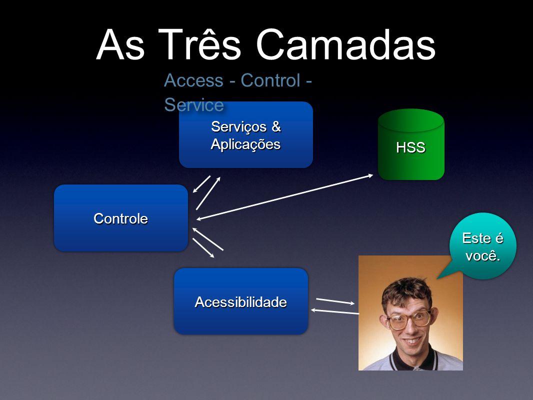 As Três Camadas Access - Control - Service Serviços & Aplicações HSS