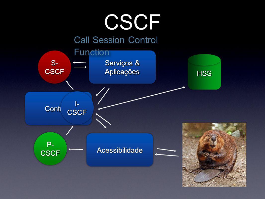 CSCF Call Session Control Function S-CSCF Serviços & Aplicações HSS