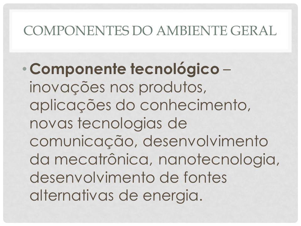 COMPONENTES DO AMBIENTE GERAL