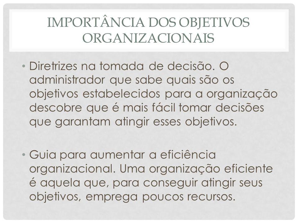 Importância dos objetivos organizacionais