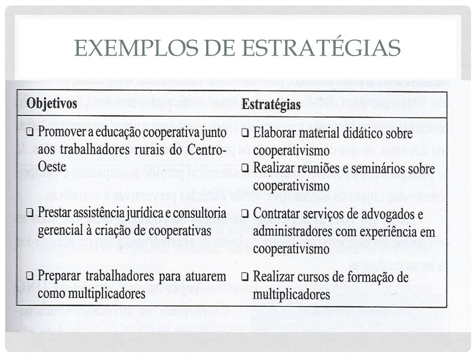 Exemplos de estratégias