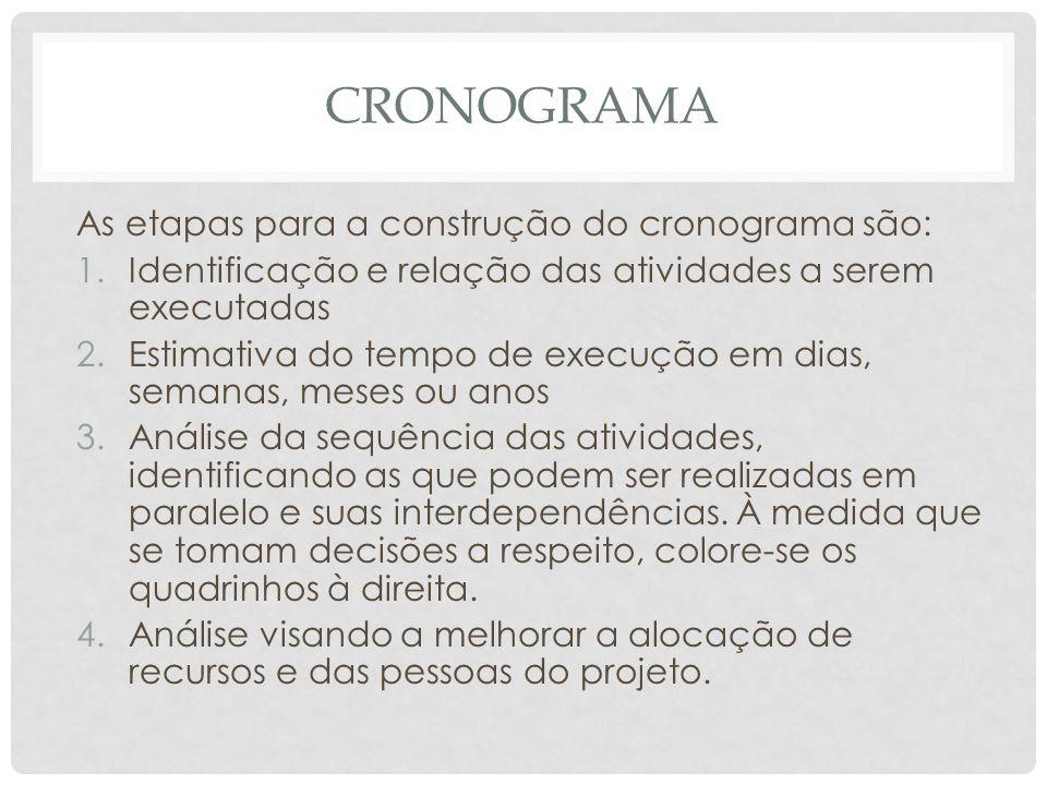 cronograma As etapas para a construção do cronograma são: