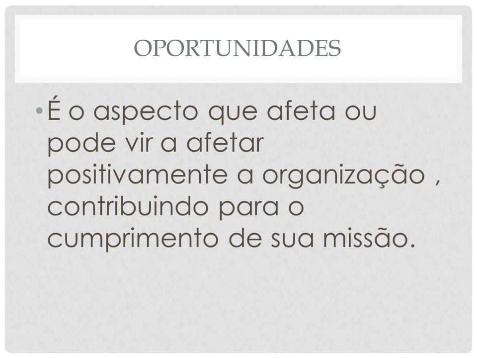 oportunidades É o aspecto que afeta ou pode vir a afetar positivamente a organização , contribuindo para o cumprimento de sua missão.