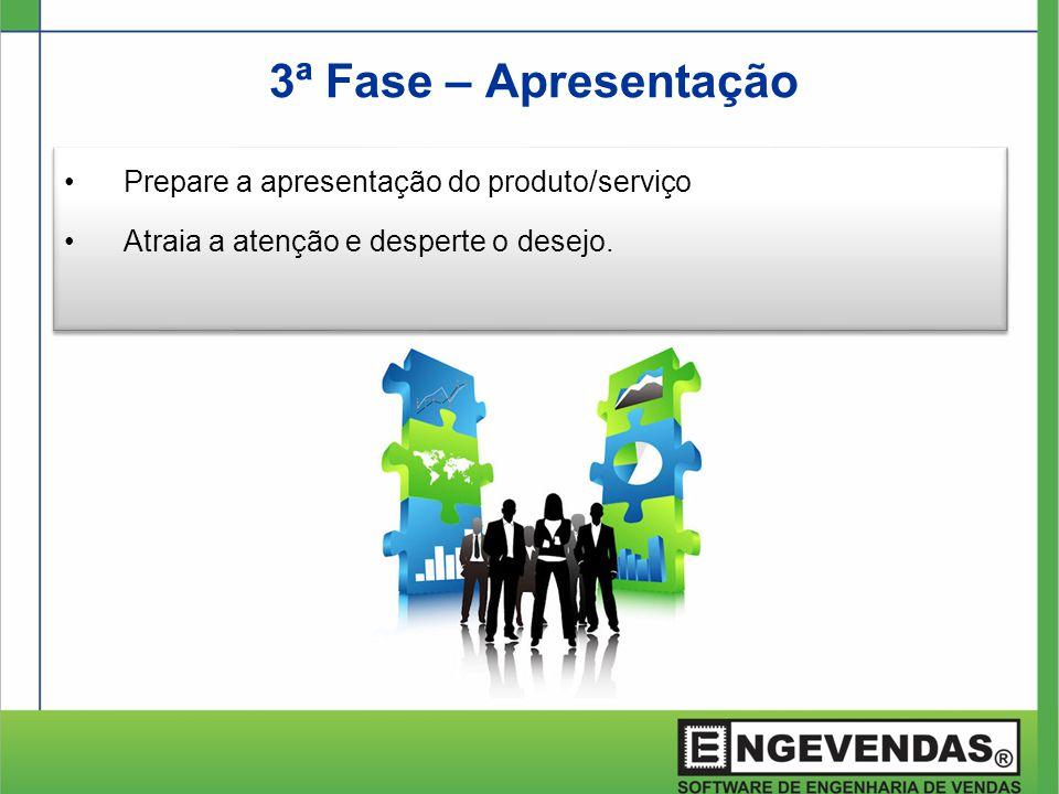 3ª Fase – Apresentação Prepare a apresentação do produto/serviço
