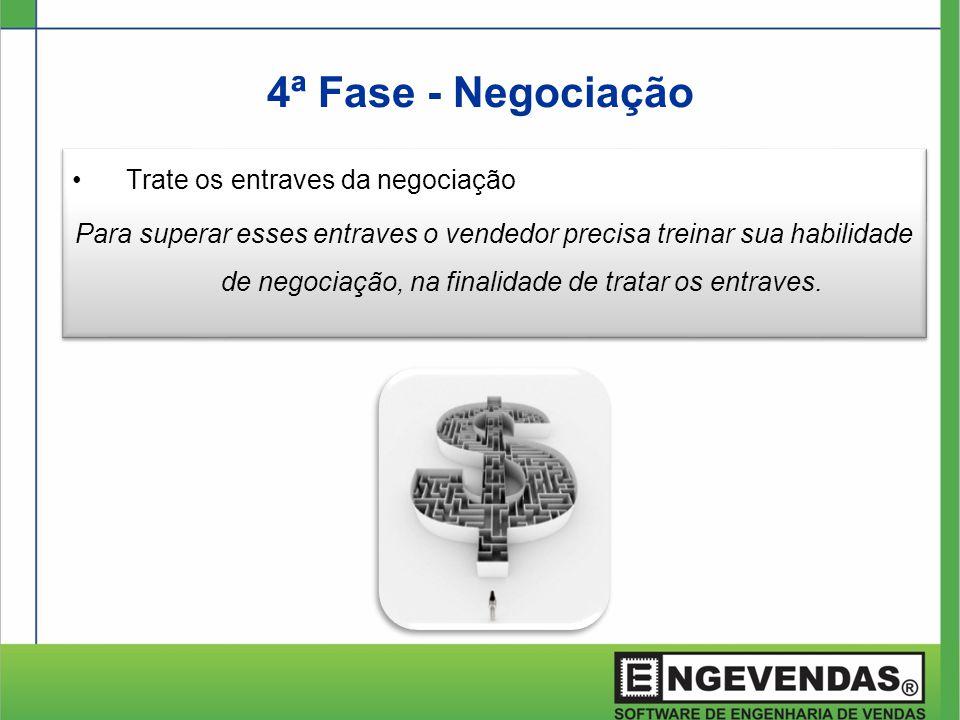 4ª Fase - Negociação Trate os entraves da negociação