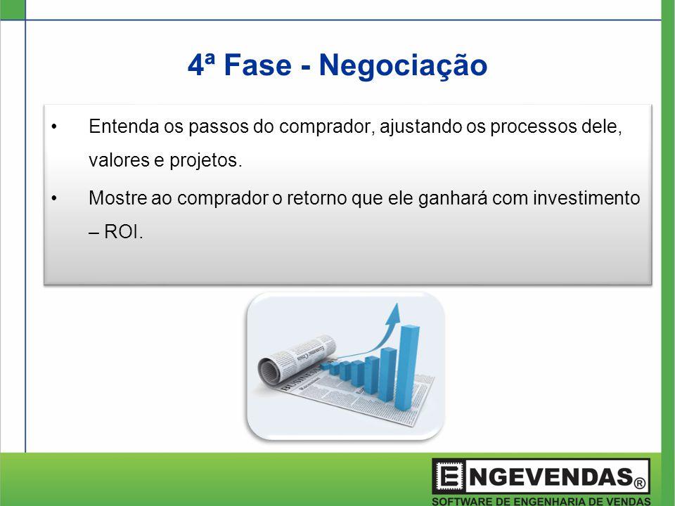 4ª Fase - Negociação Entenda os passos do comprador, ajustando os processos dele, valores e projetos.