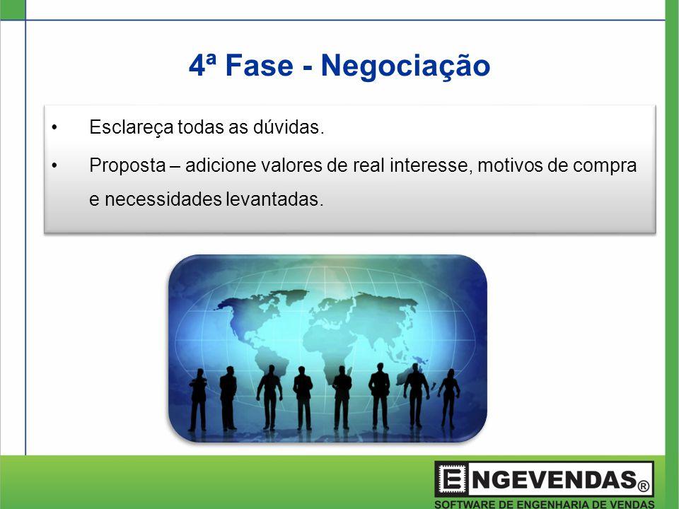 4ª Fase - Negociação Esclareça todas as dúvidas.