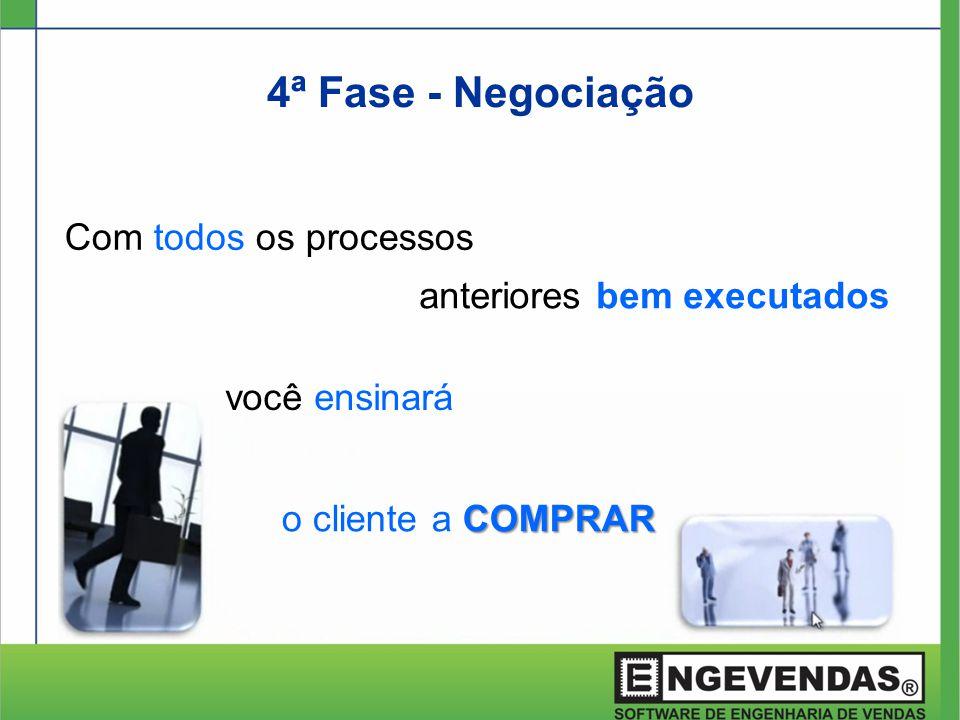 4ª Fase - Negociação Com todos os processos anteriores bem executados