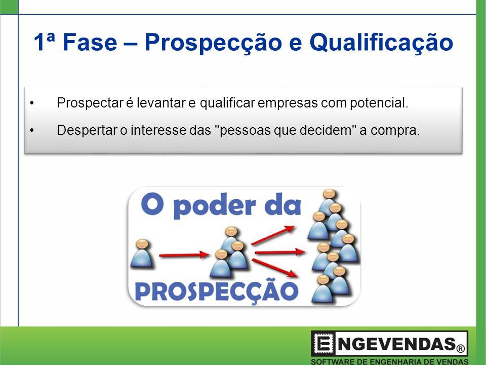 1ª Fase – Prospecção e Qualificação
