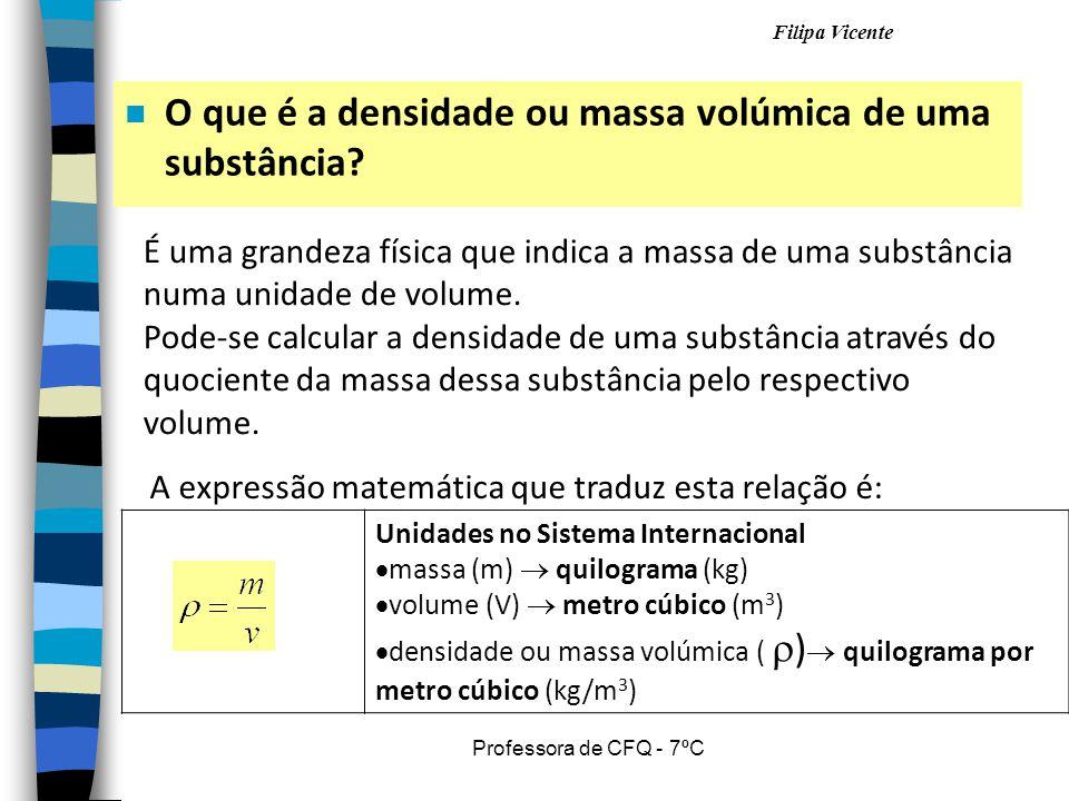 O que é a densidade ou massa volúmica de uma substância