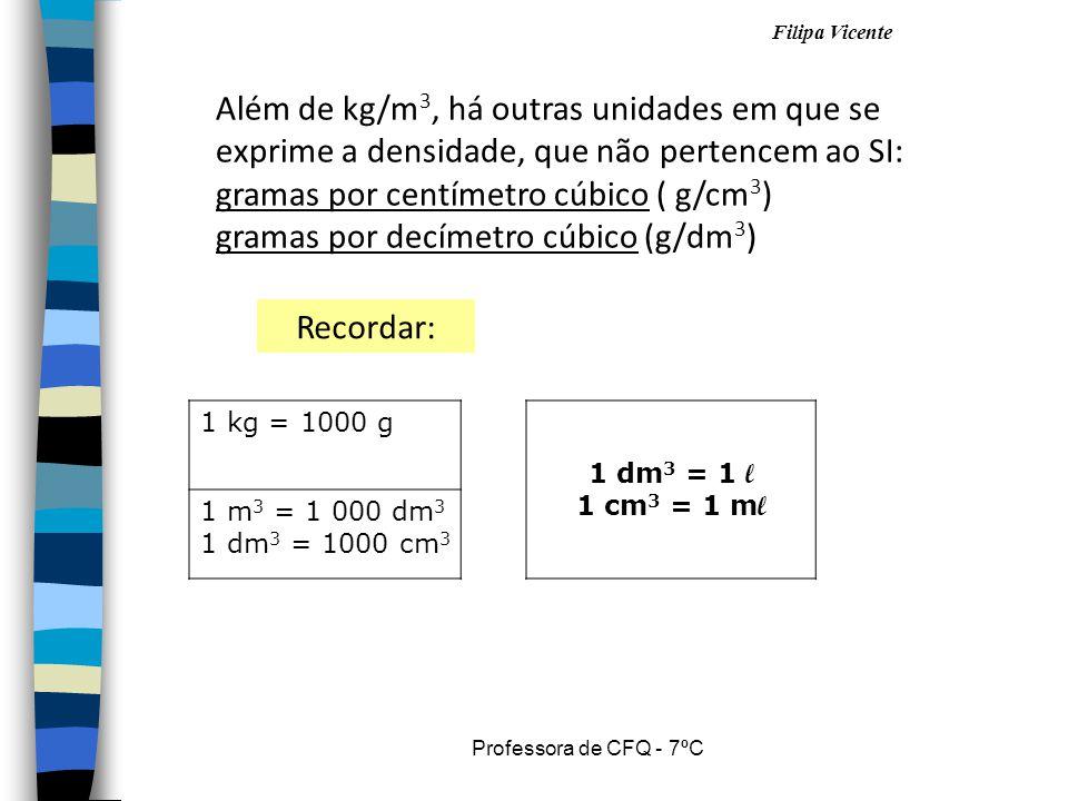 gramas por centímetro cúbico ( g/cm3)