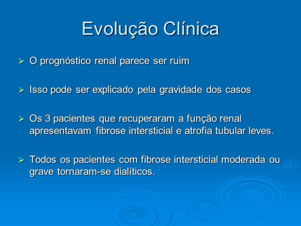 Evolução Clínica O prognóstico renal parece ser ruim