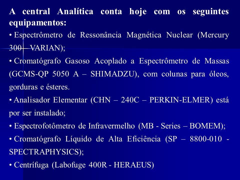A central Analítica conta hoje com os seguintes equipamentos: