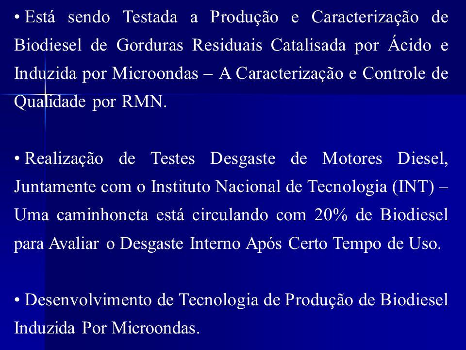 Está sendo Testada a Produção e Caracterização de Biodiesel de Gorduras Residuais Catalisada por Ácido e Induzida por Microondas – A Caracterização e Controle de Qualidade por RMN.