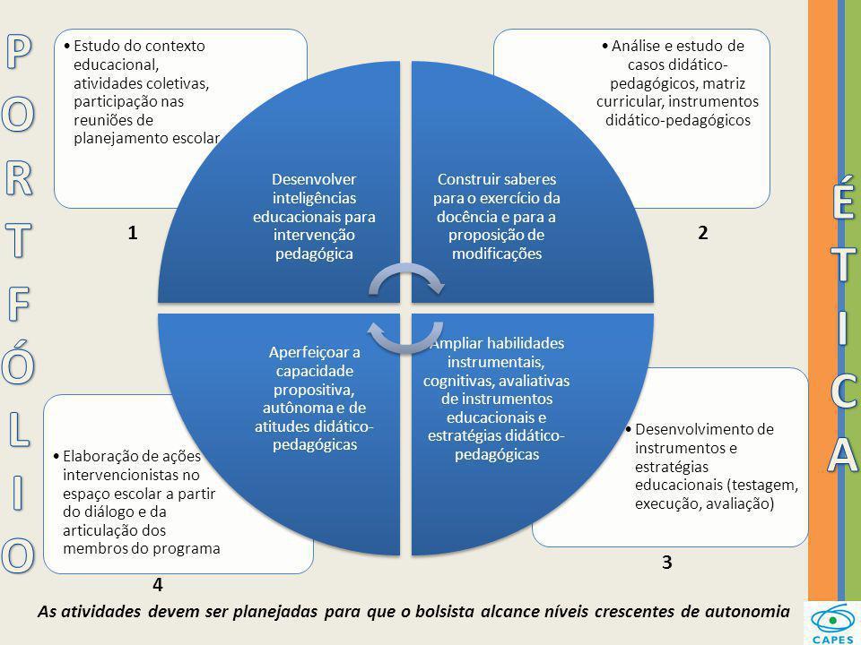 Desenvolver inteligências educacionais para intervenção pedagógica