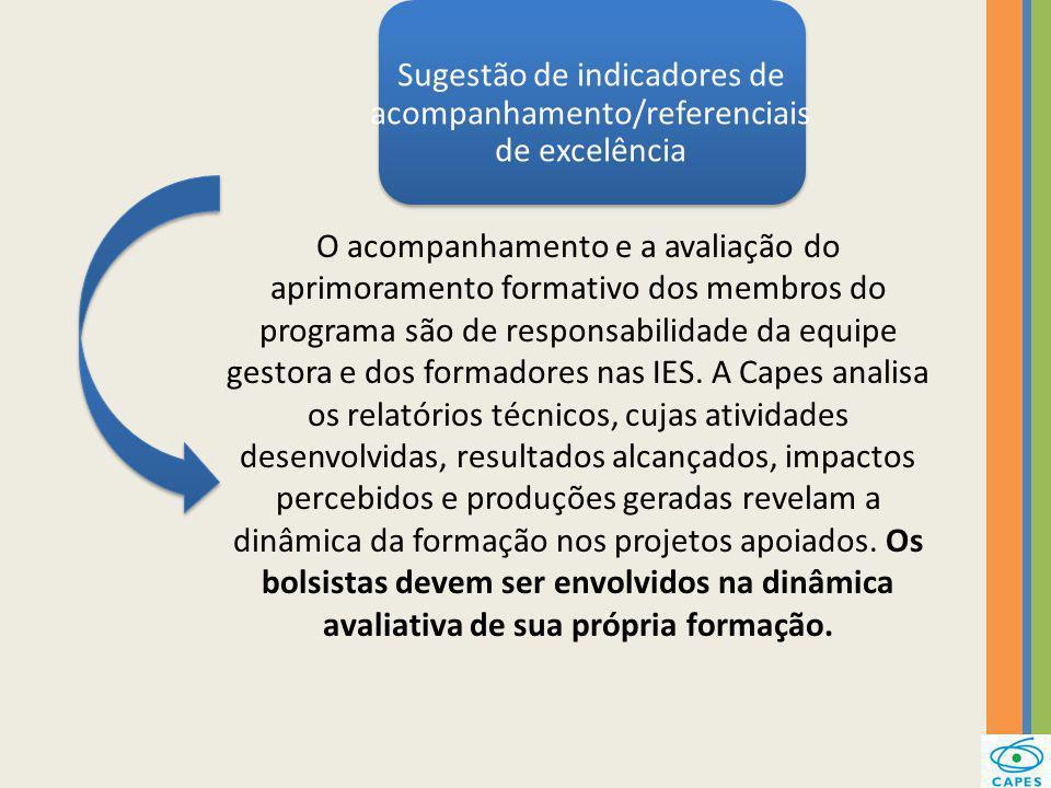 Sugestão de indicadores de acompanhamento/referenciais de excelência