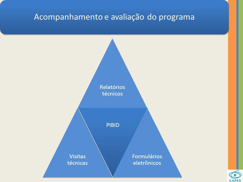 Acompanhamento e avaliação do programa
