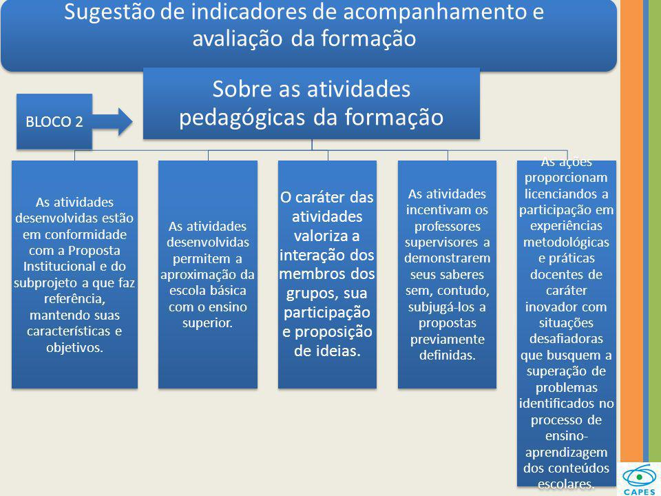 Sobre as atividades pedagógicas da formação