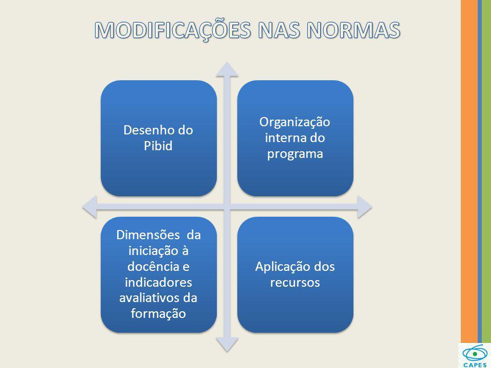 MODIFICAÇÕES NAS NORMAS