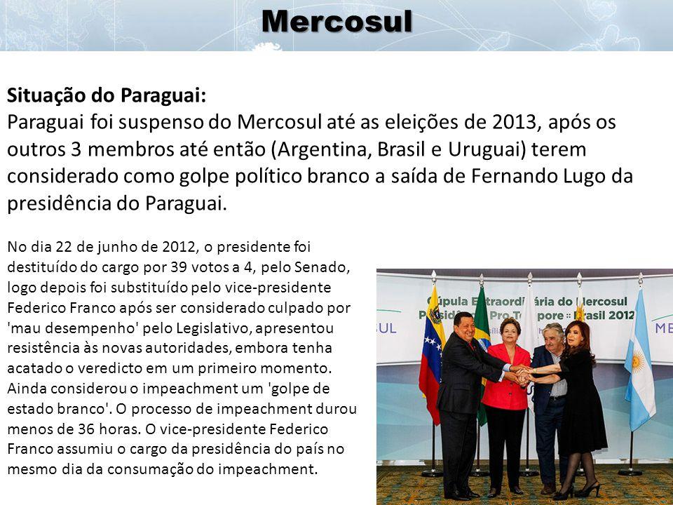 Mercosul Situação do Paraguai: