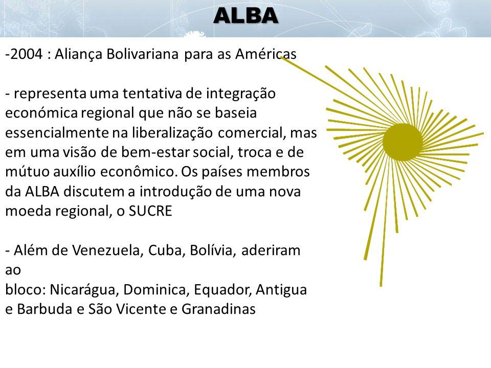 ALBA -2004 : Aliança Bolivariana para as Américas