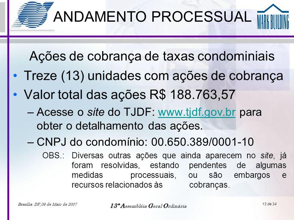 ANDAMENTO PROCESSUAL Ações de cobrança de taxas condominiais