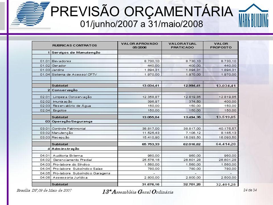 PREVISÃO ORÇAMENTÁRIA 01/junho/2007 a 31/maio/2008