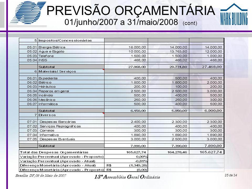 PREVISÃO ORÇAMENTÁRIA 01/junho/2007 a 31/maio/2008 (cont)