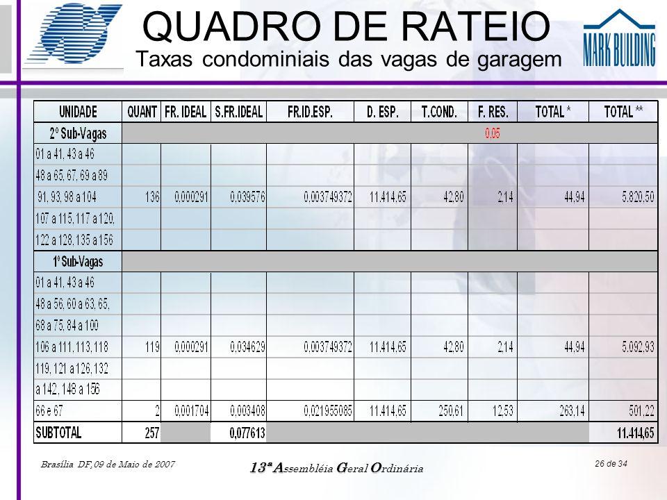 QUADRO DE RATEIO Taxas condominiais das vagas de garagem