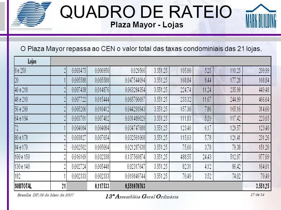 QUADRO DE RATEIO Plaza Mayor - Lojas