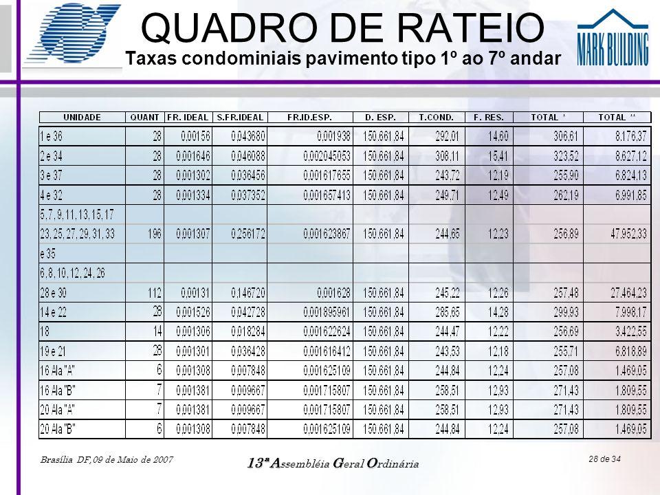 QUADRO DE RATEIO Taxas condominiais pavimento tipo 1º ao 7º andar