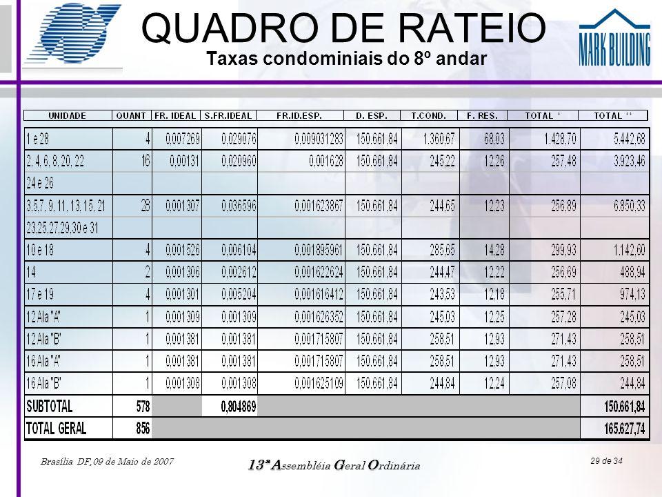 QUADRO DE RATEIO Taxas condominiais do 8º andar