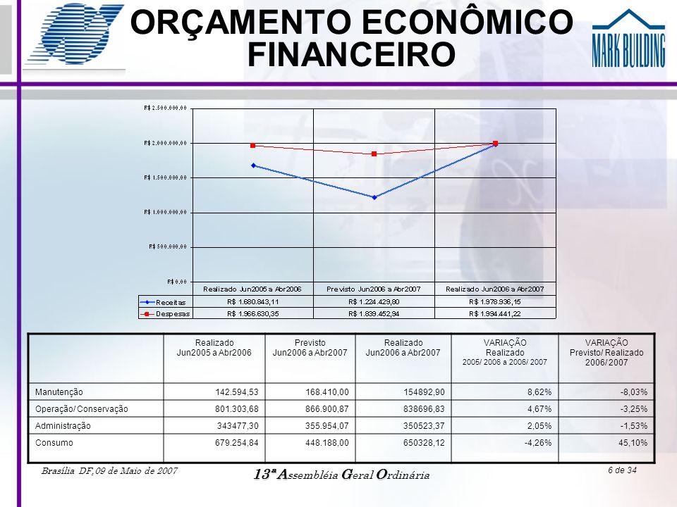 ORÇAMENTO ECONÔMICO FINANCEIRO