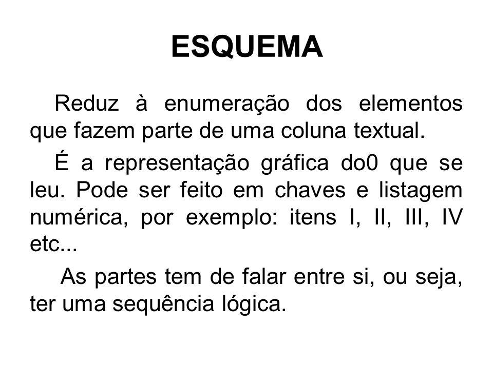 ESQUEMA Reduz à enumeração dos elementos que fazem parte de uma coluna textual.