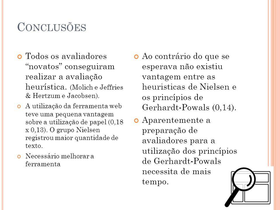 Conclusões Todos os avaliadores novatos conseguiram realizar a avaliação heurística. (Molich e Jeffries & Hertzum e Jacobsen).