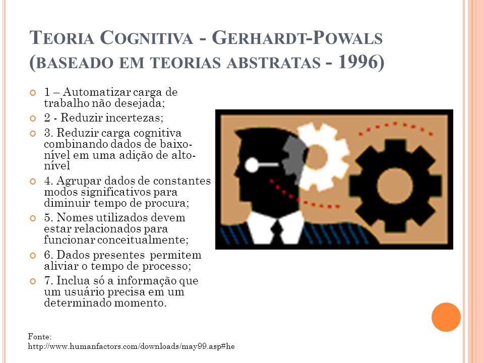 Teoria Cognitiva - Gerhardt-Powals (baseado em teorias abstratas - 1996)