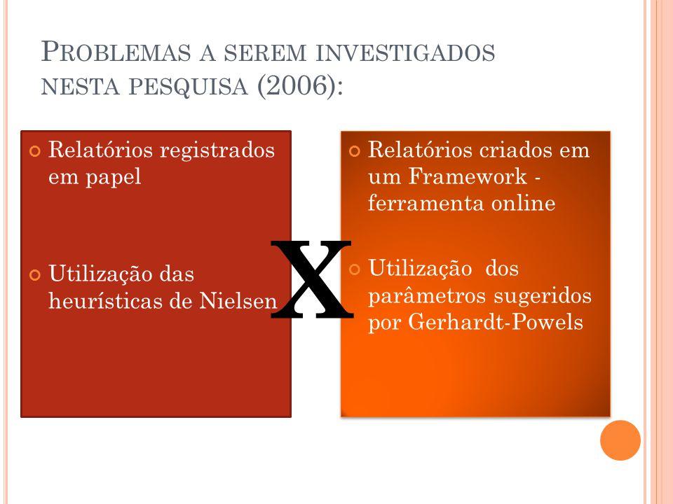 Problemas a serem investigados nesta pesquisa (2006):