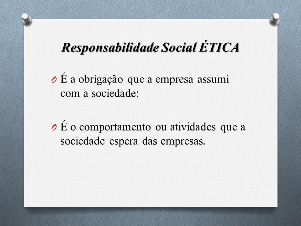 Responsabilidade Social ÉTICA