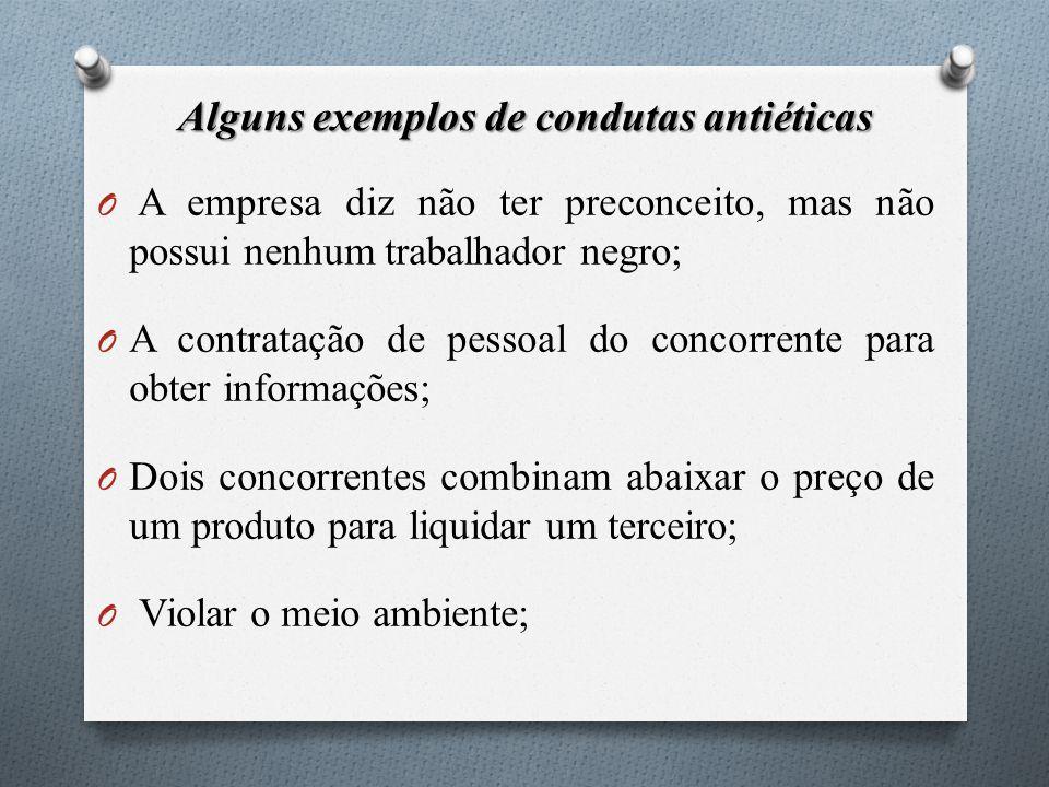 Alguns exemplos de condutas antiéticas