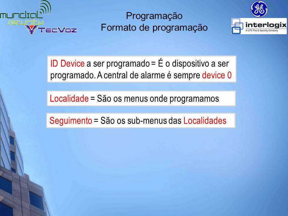 Formato de programação