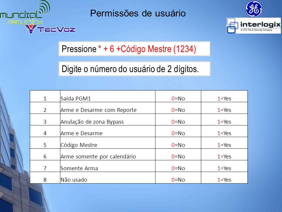 Pressione * + 6 +Código Mestre (1234)