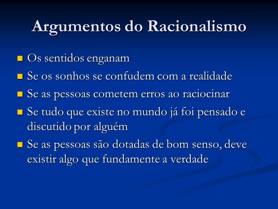 Argumentos do Racionalismo