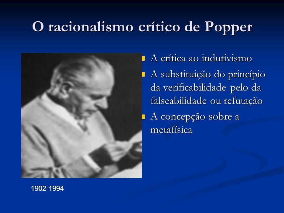 O racionalismo crítico de Popper