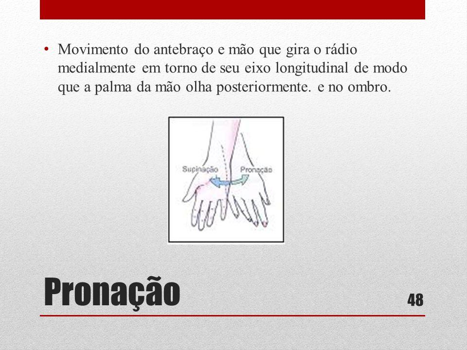 Movimento do antebraço e mão que gira o rádio medialmente em torno de seu eixo longitudinal de modo que a palma da mão olha posteriormente. e no ombro.