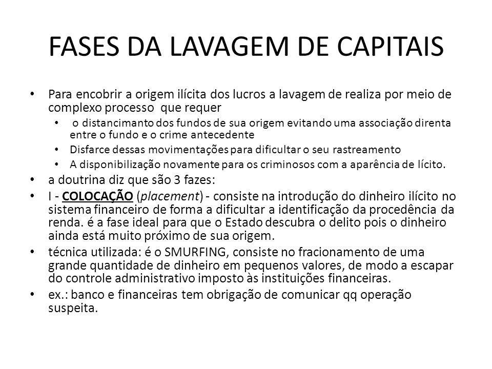 FASES DA LAVAGEM DE CAPITAIS