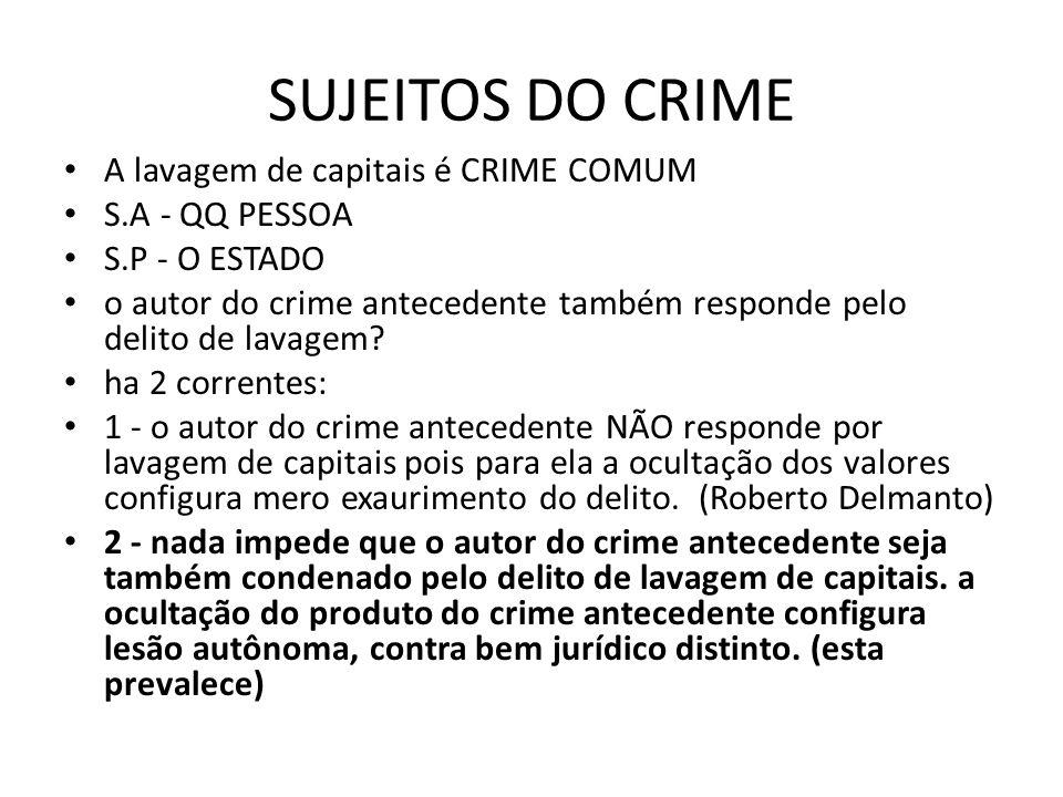 SUJEITOS DO CRIME A lavagem de capitais é CRIME COMUM S.A - QQ PESSOA