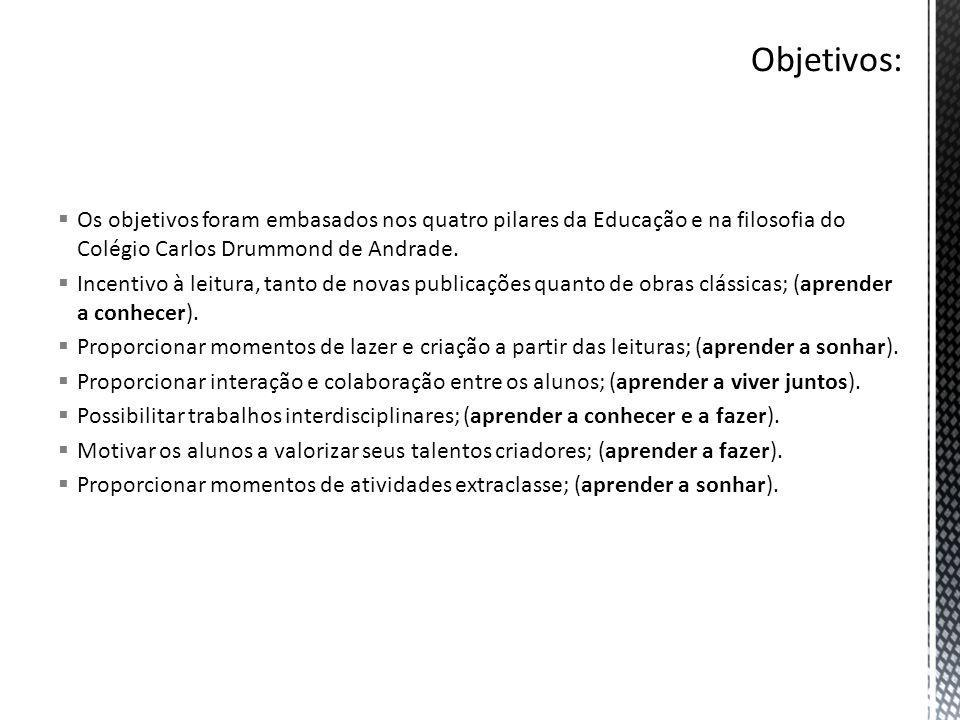 Objetivos: Os objetivos foram embasados nos quatro pilares da Educação e na filosofia do Colégio Carlos Drummond de Andrade.