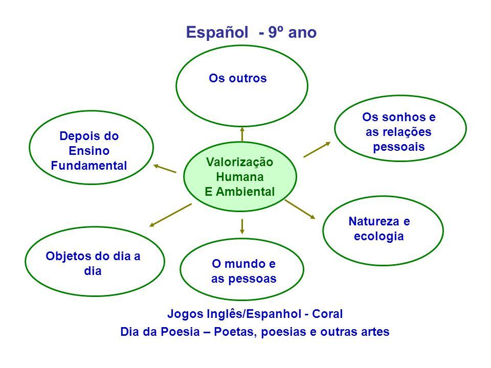 Español - 9º ano Os outros Os sonhos e as relações pessoais